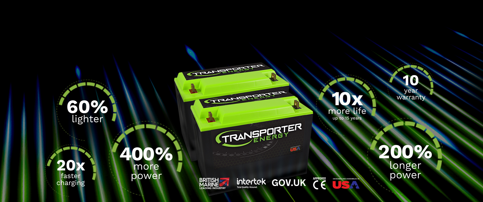 An overview of the many benefits for choosing our Transporter Energy lithium-ion batteries